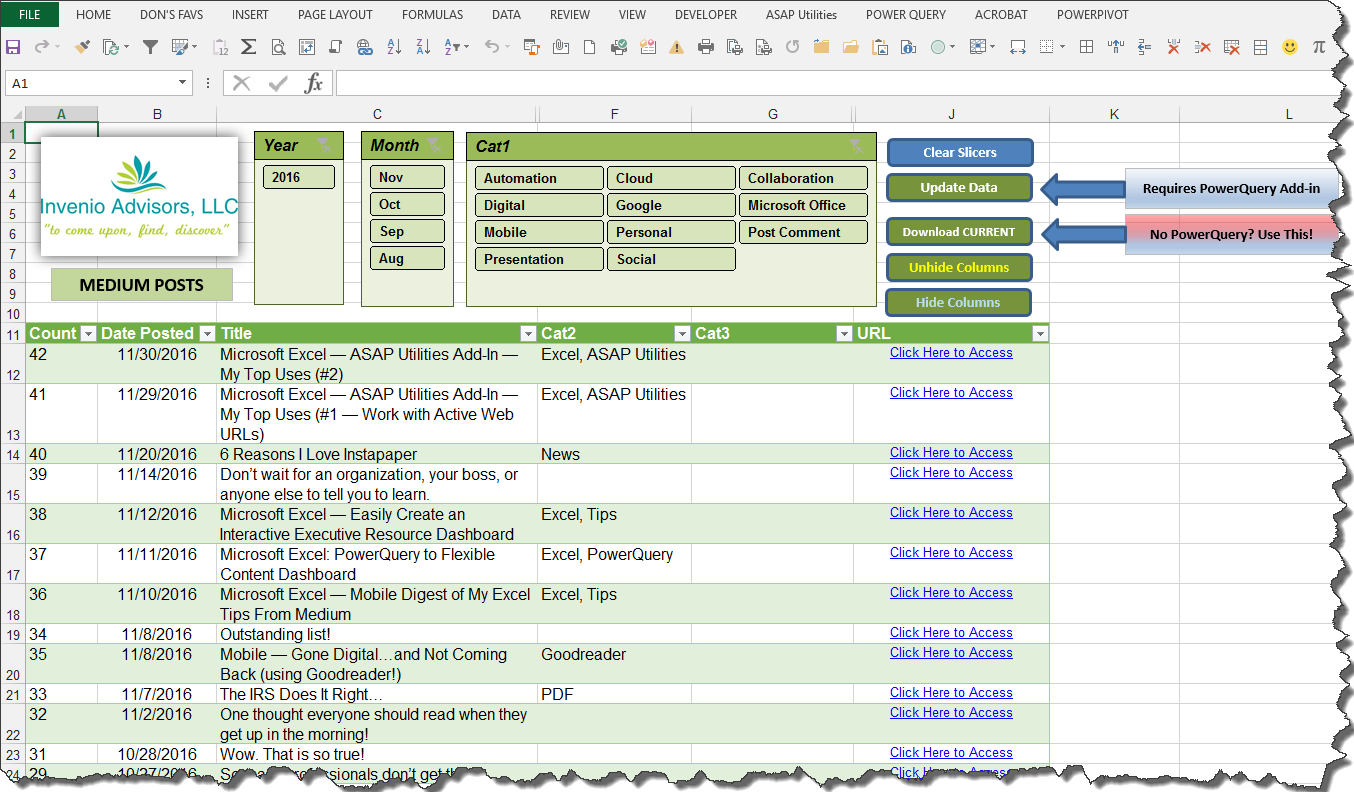 Microsoft Excel Automated Content Resource Dashboard