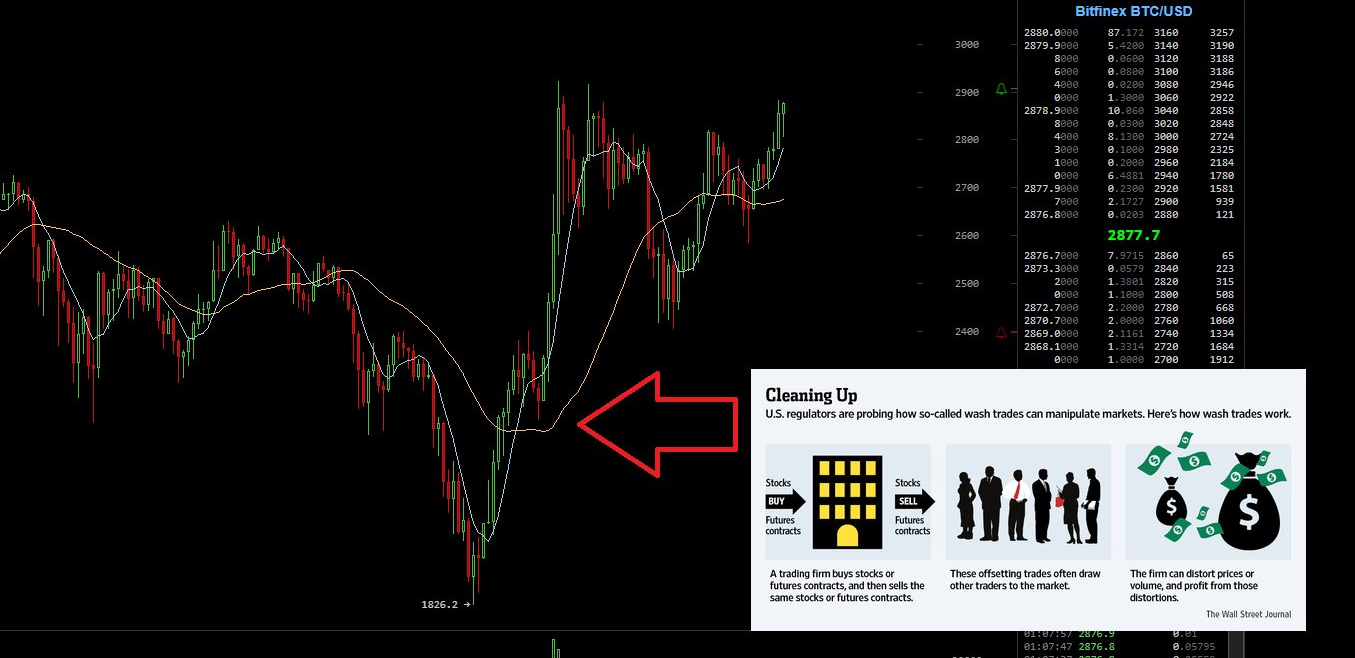 Anitasalons > Ed high frequency trading bitcoin bot Tuttavia,