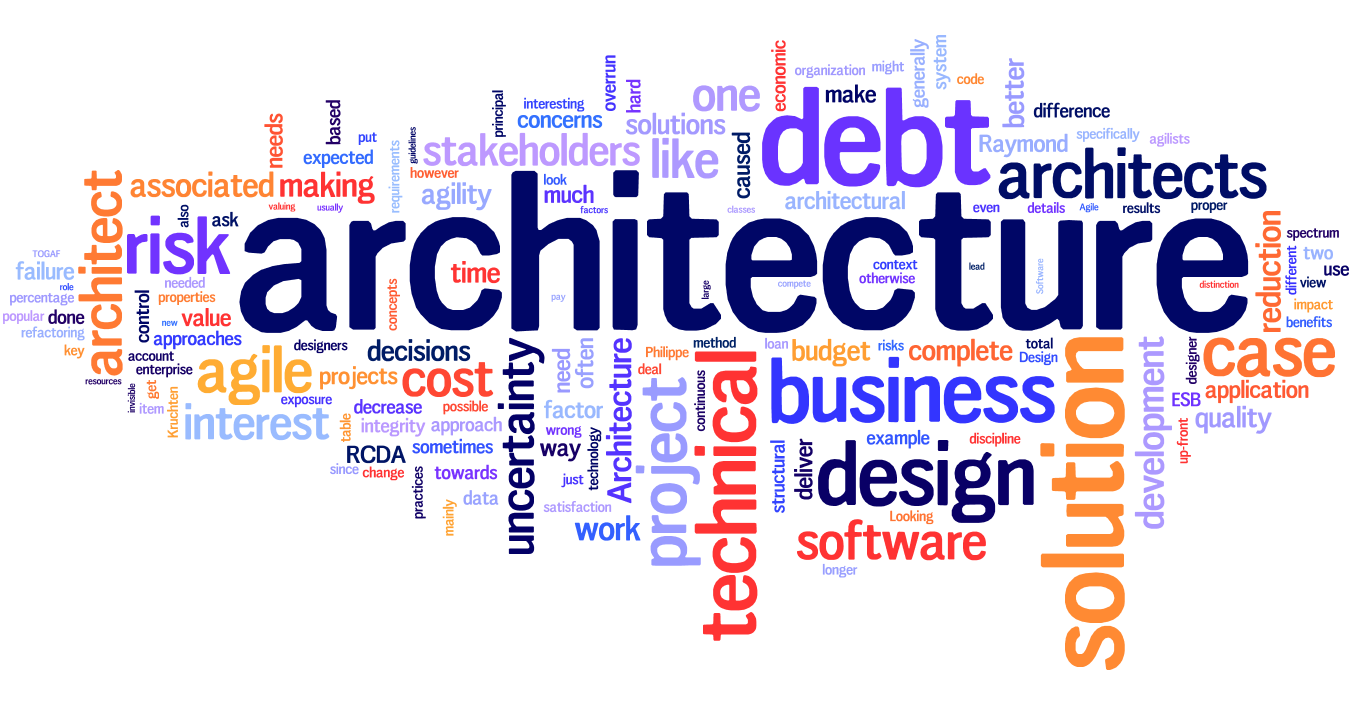 Introduction To Software Design And Architecture By Yevheniia Korotia Medium