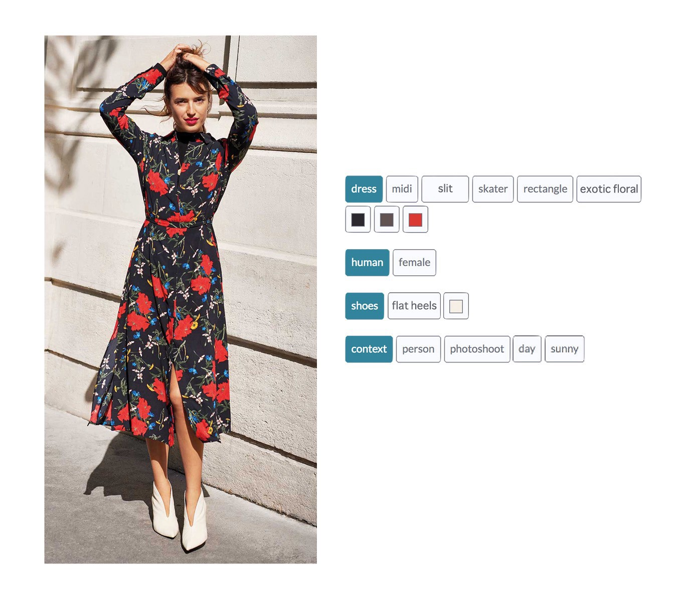 Jeanne Damas poses in a floral dress with Heuritech's visual recognition technology applied.