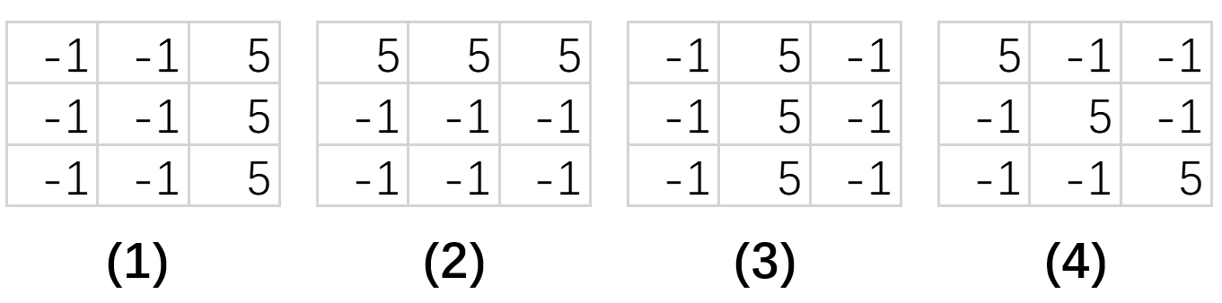 What's the Difference Between Haar-Feature Classifiers and