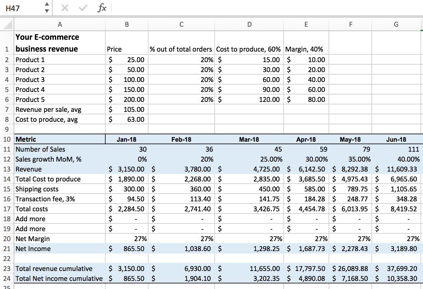 Excel for Startups: Simple Financial Models and Dashboards