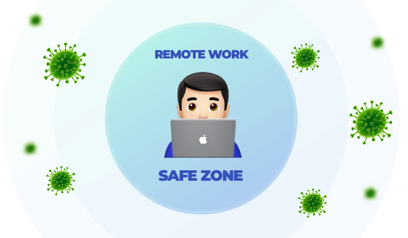 Image result for remote work safe zone