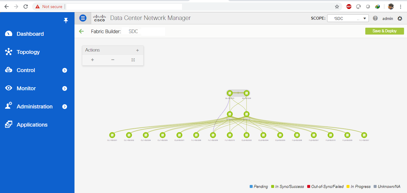 Top 5 issues when using Cisco DCNM - Abhijit Anand - Medium