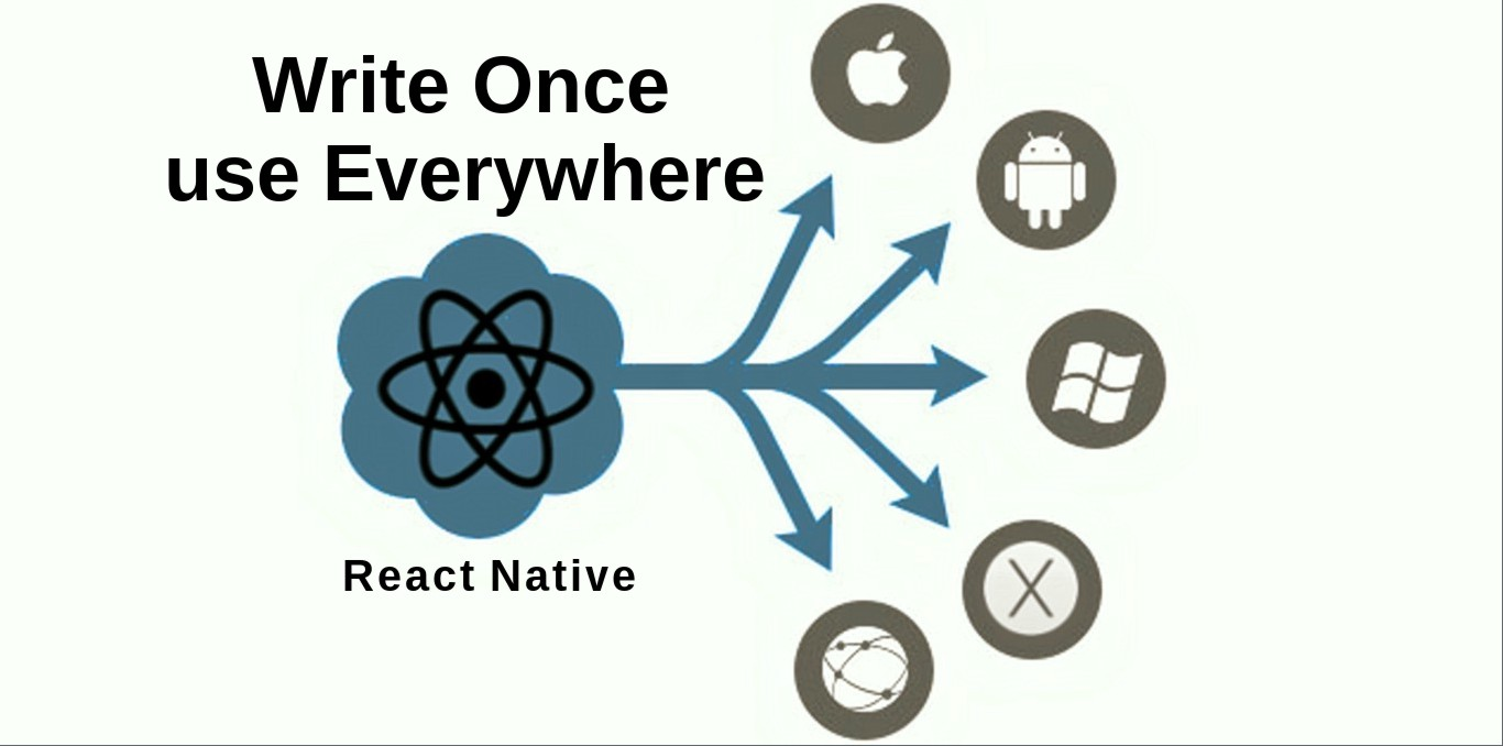 Write once use everywhere with React Native  - Amogh Banta