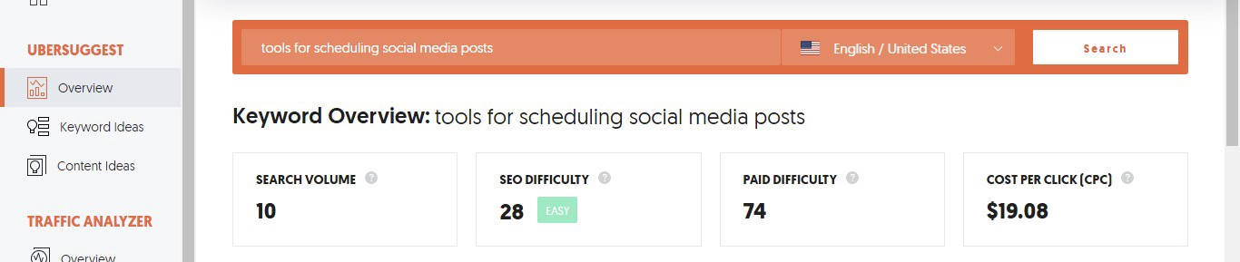 FPTraffic's SEO & paid difficulties according to Ubersuggest