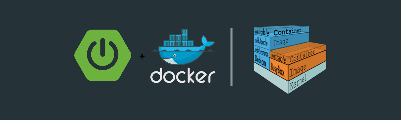 Docker + Java Microservices: Choosing the Base Image for
