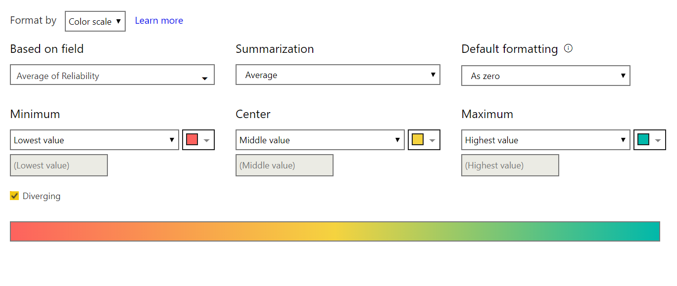Conditional formatting of Matrix visual in Power BI