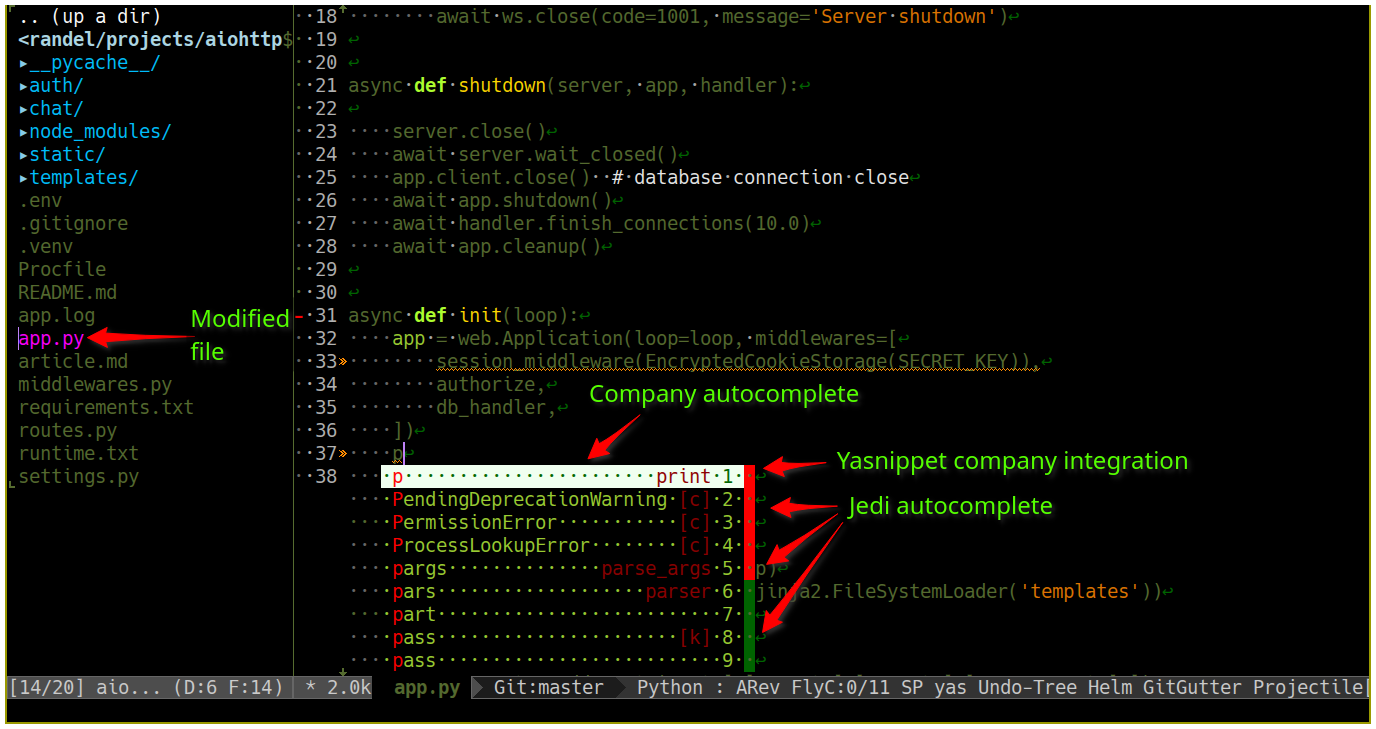 Emacs configuration for working with Python - SteelKiwi Inc