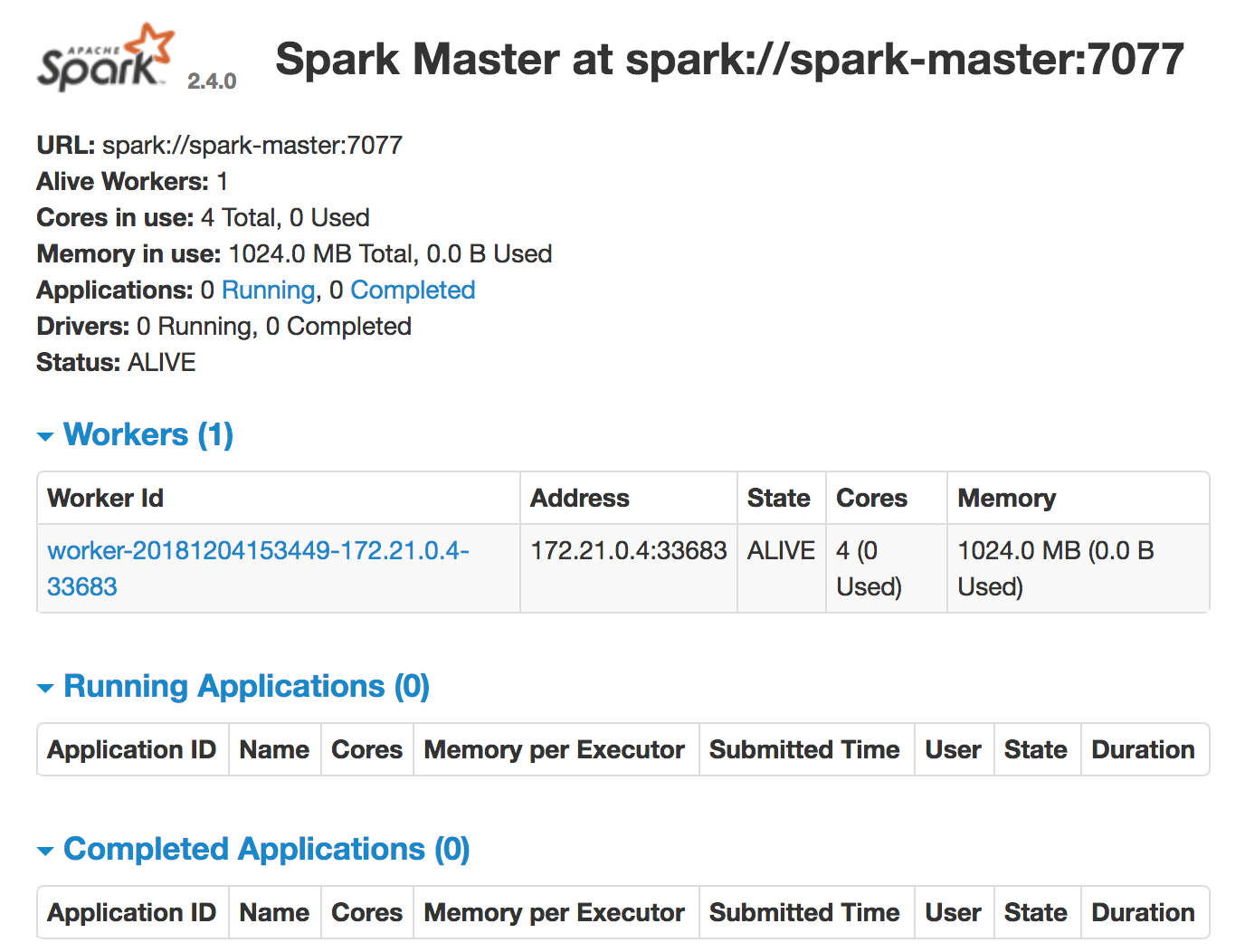 A Journey Into Big Data with Apache Spark: Part 1 - Towards
