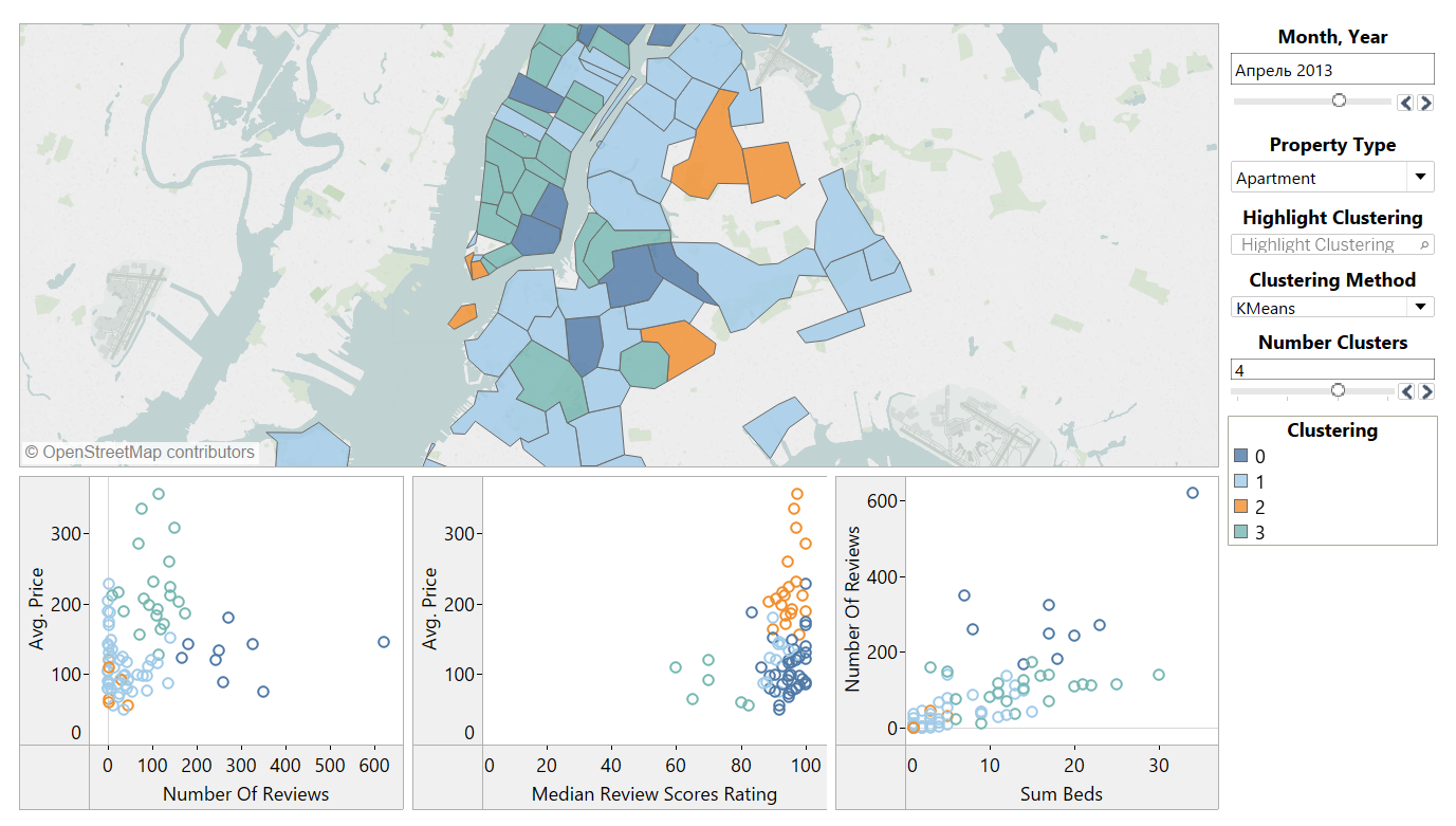 Tableau+Python: TabPy and geographical clustering - Towards