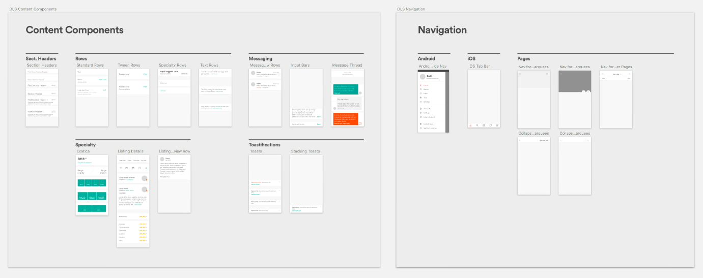 Building a UI Component Design System - Bits and Pieces