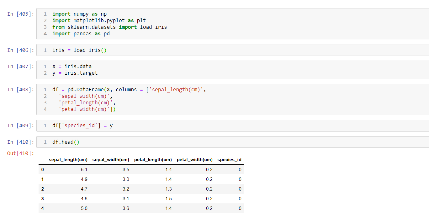 Logistic Regression in Sci-Kit Learn - Good Audience