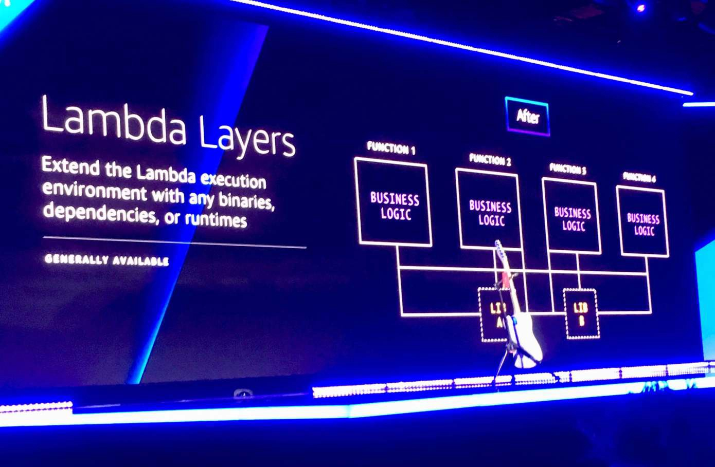 How To Add NodeJs Library Dependencies in a AWS Lambda Layer