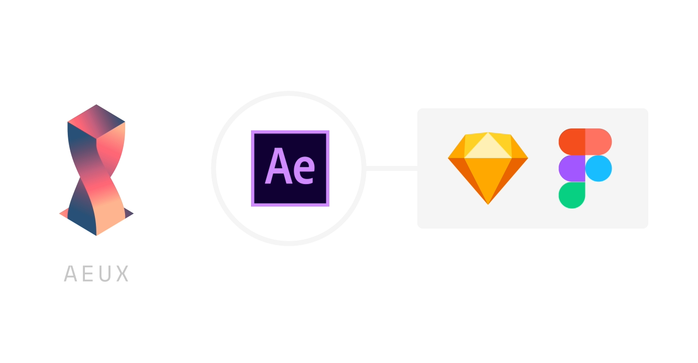 A New System for Designing Motion With Both Sketch and Figma