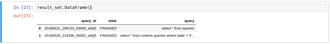 Jupyter Magics with SQL - Towards Data Science