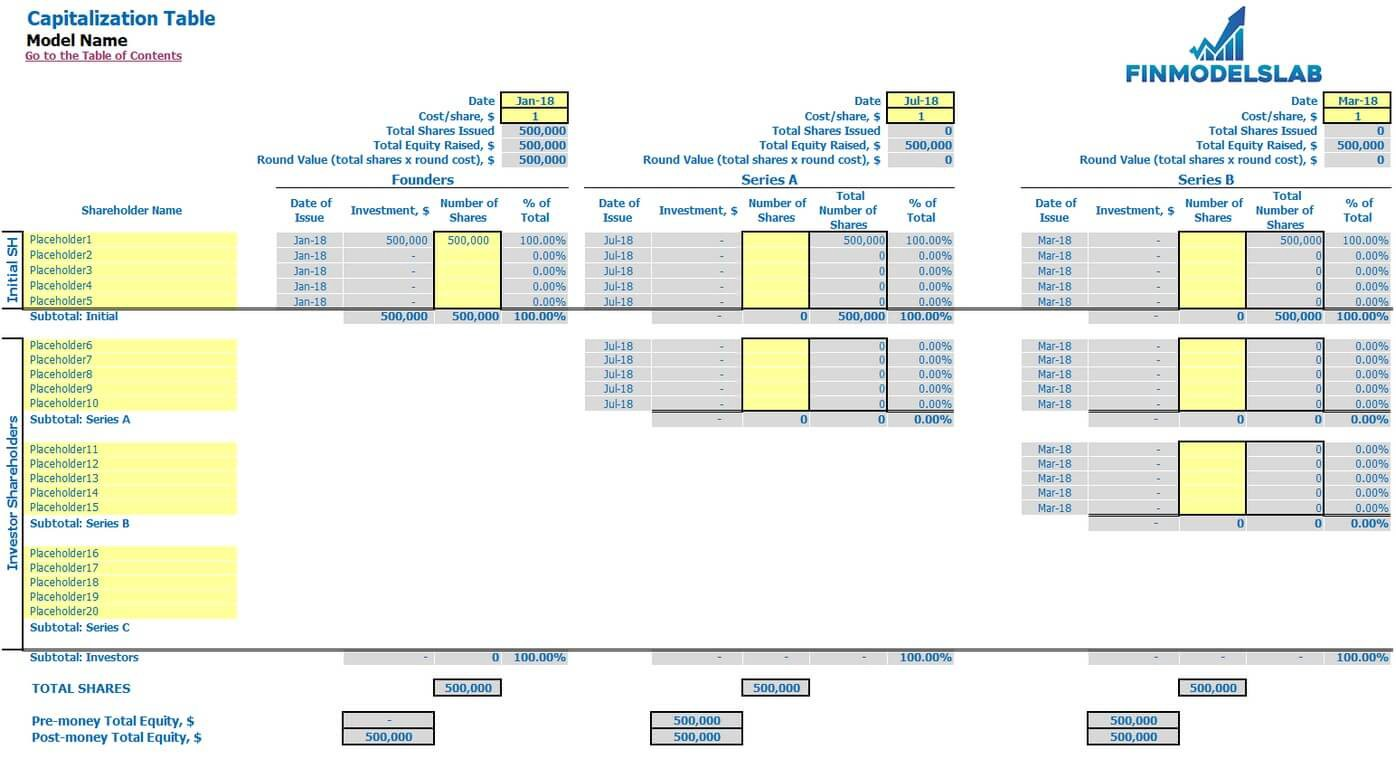 Healthcare Clinic Financial Model Excel Template - Henry