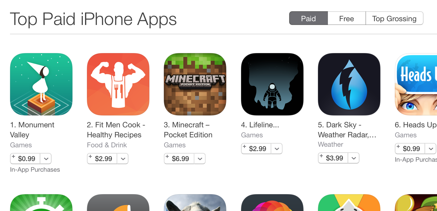 How a $2 99 recipe app became a Top 2 Paid App in the App Store