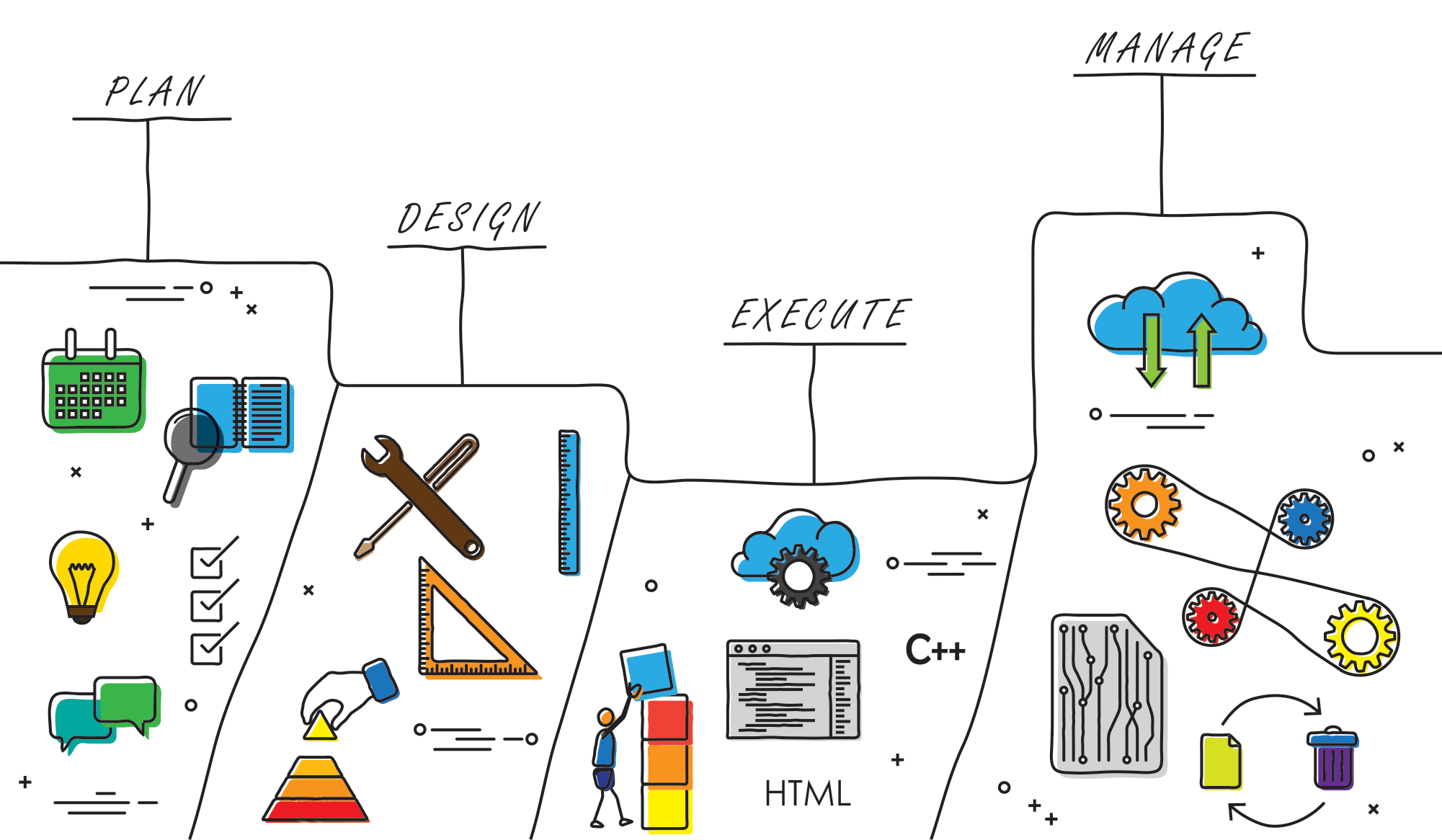 Piloting The First Project With The Ux Process By Uxplanet Org Ux Planet