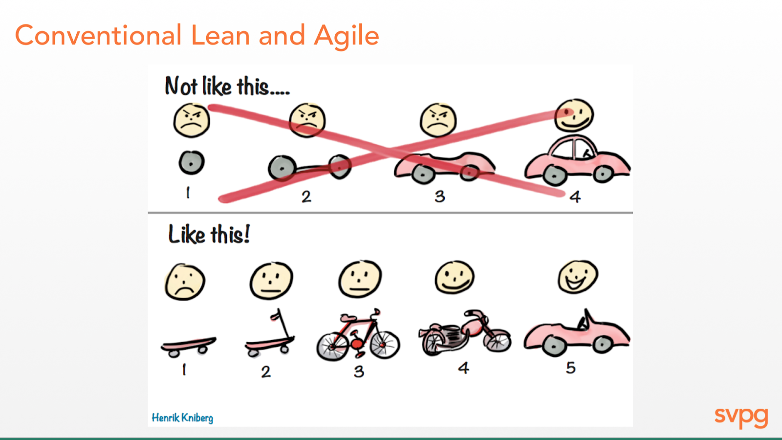 Conventional Lean and Agile