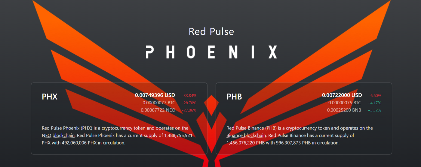 Red Pulse Phoenix description