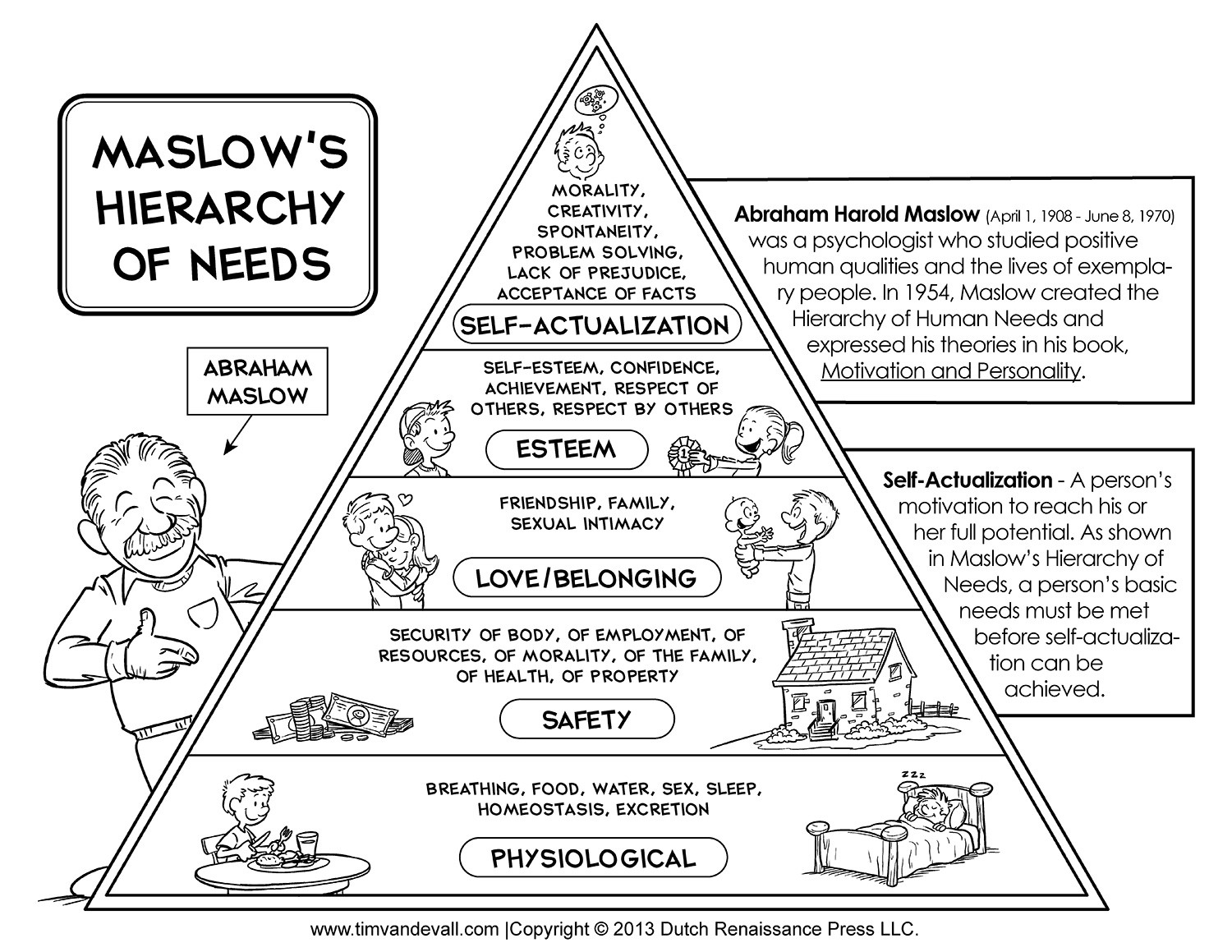 Maslow S Hierarchy Of Needs Vs The Max Neef Model Of Human Scale