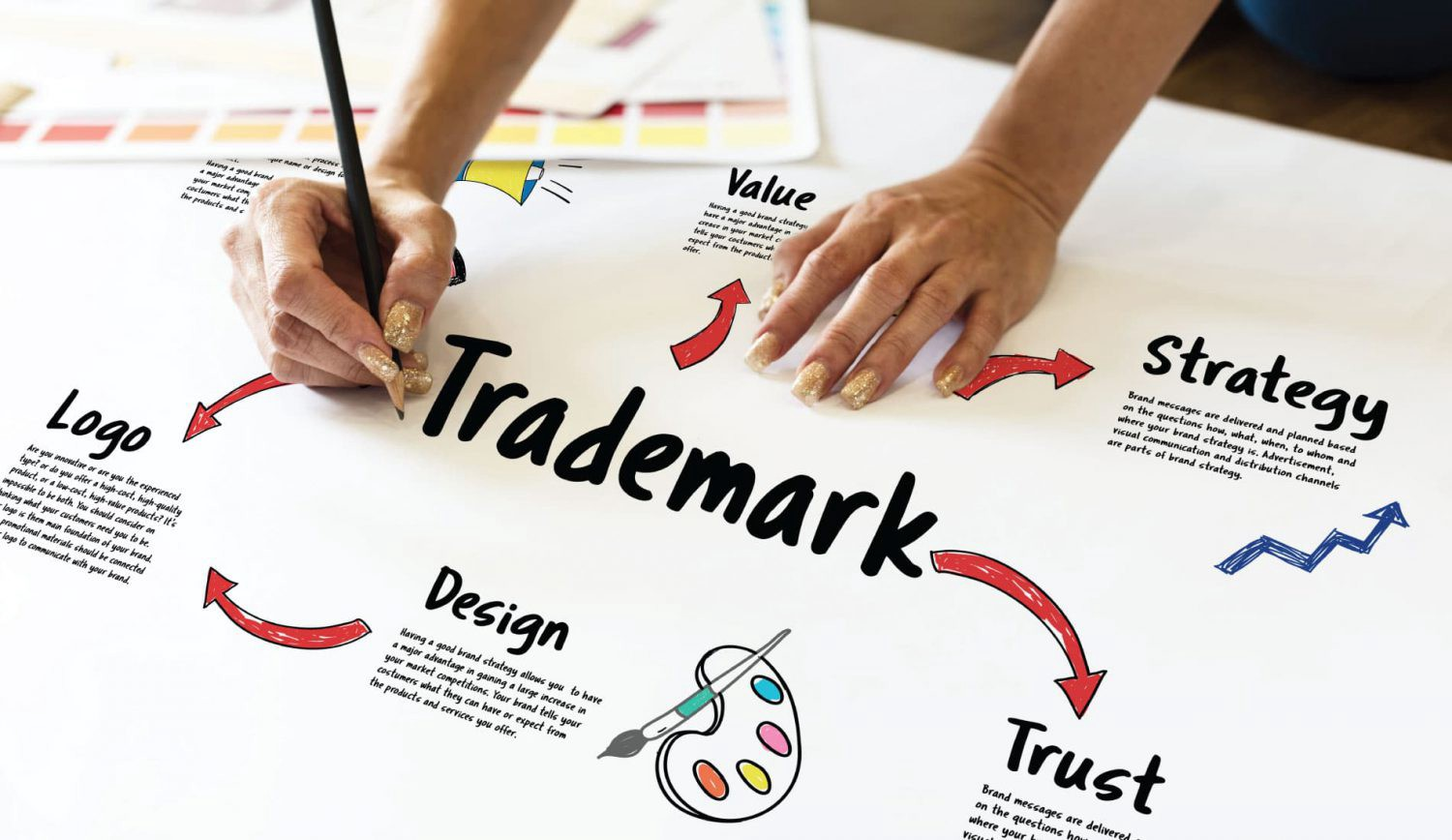 Top 5 Things to Know About International Trademark Registration 1