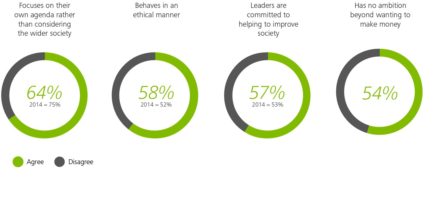 purpose-millennials-business-ethical-and-society-focused-deloitte