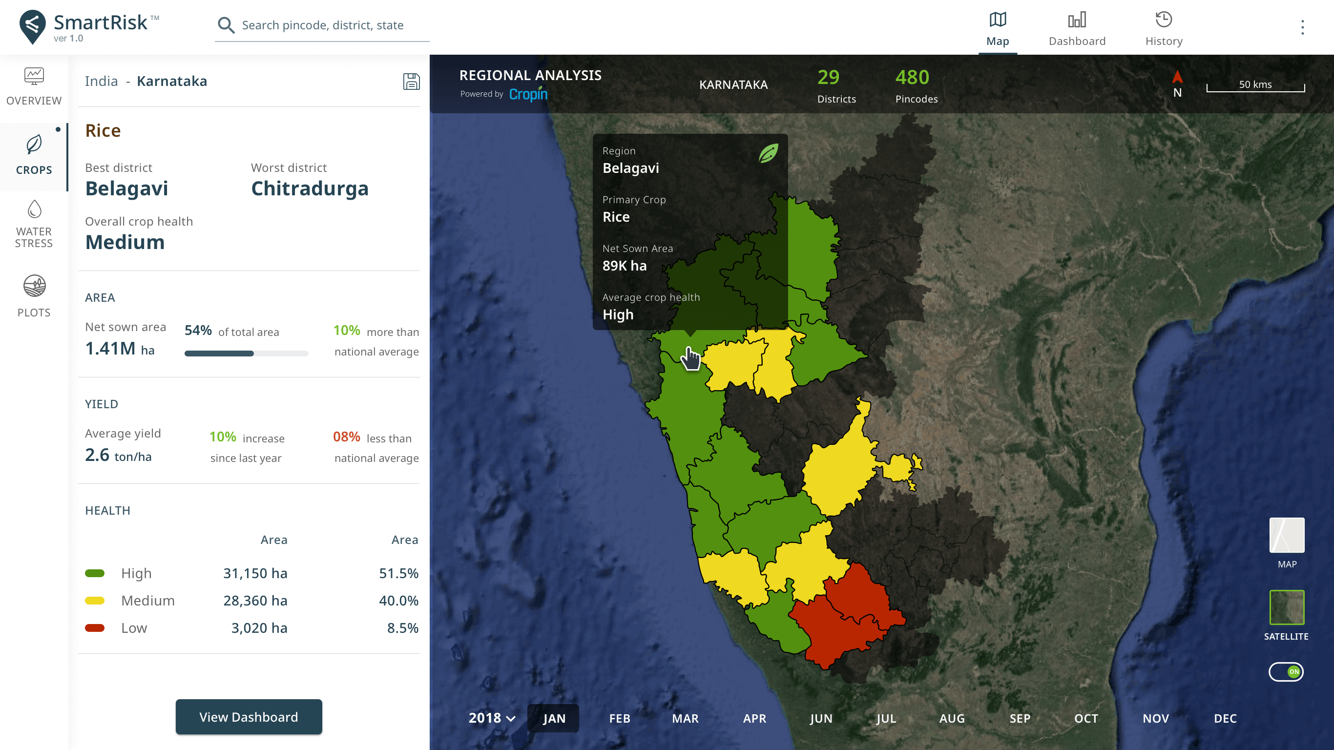 Representative image of SmartRisk Dashboard depicting district-wise analysis of crop health