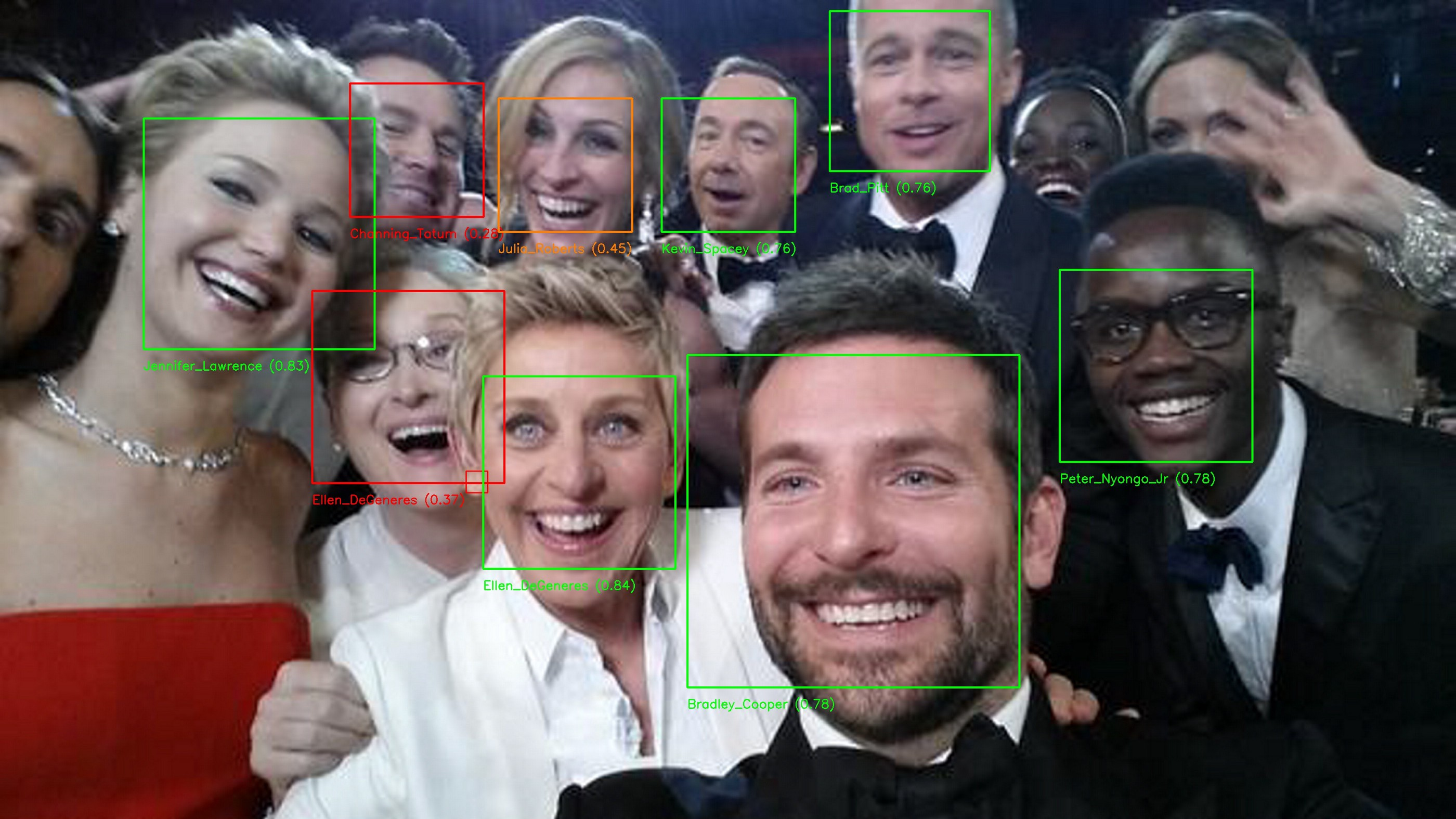 نتيجة بحث الصور عن ‪facebook algorithm for face detection‬‏