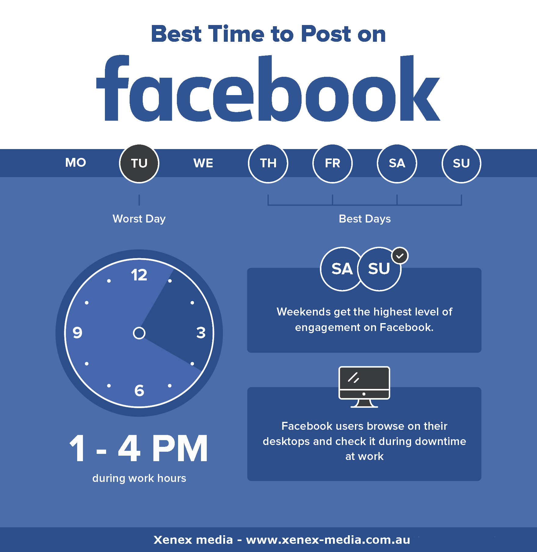 Best time to post on social media platforms in 2019