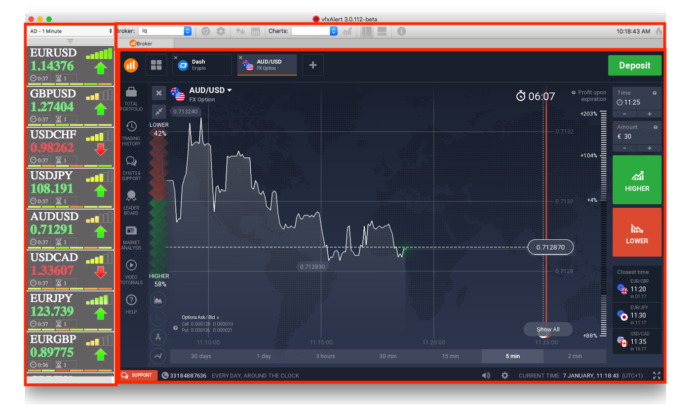 binary options signals review 2021