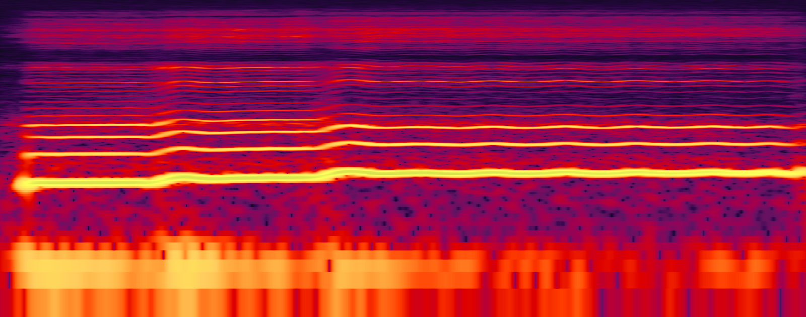 What's wrong with CNNs and spectrograms for audio processing?