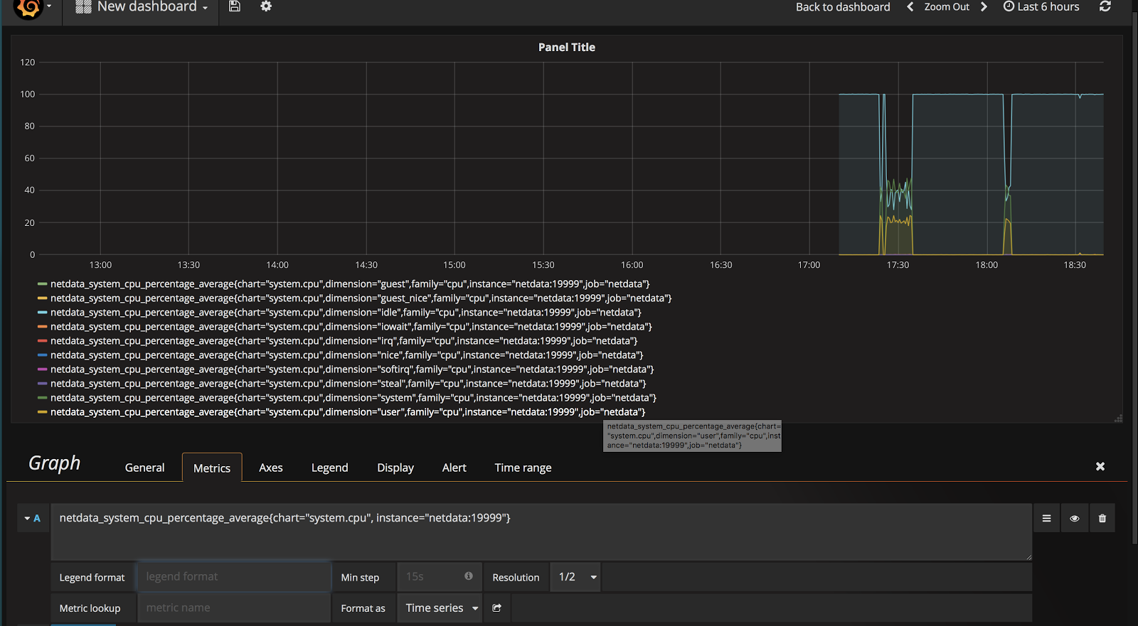 Graphing systems metrics with netdata, Prometheus, and Grafana