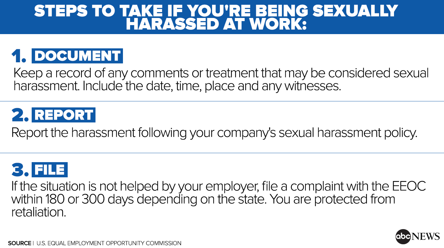 Sexual Harassment of Men and Women in the Workplace