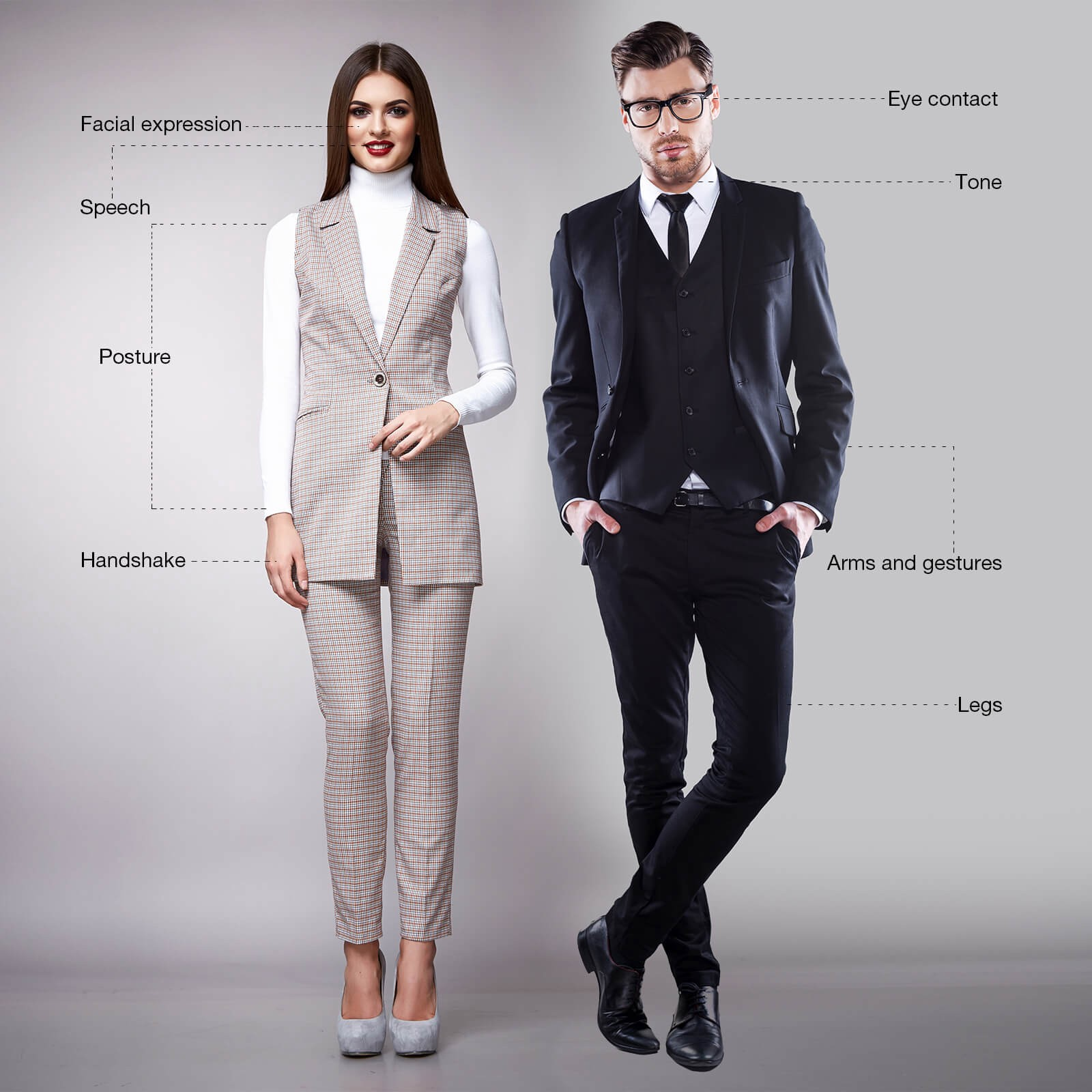 Body Language In Daily Life Body Language Is That Language Which Is By Yuvagi India Medium