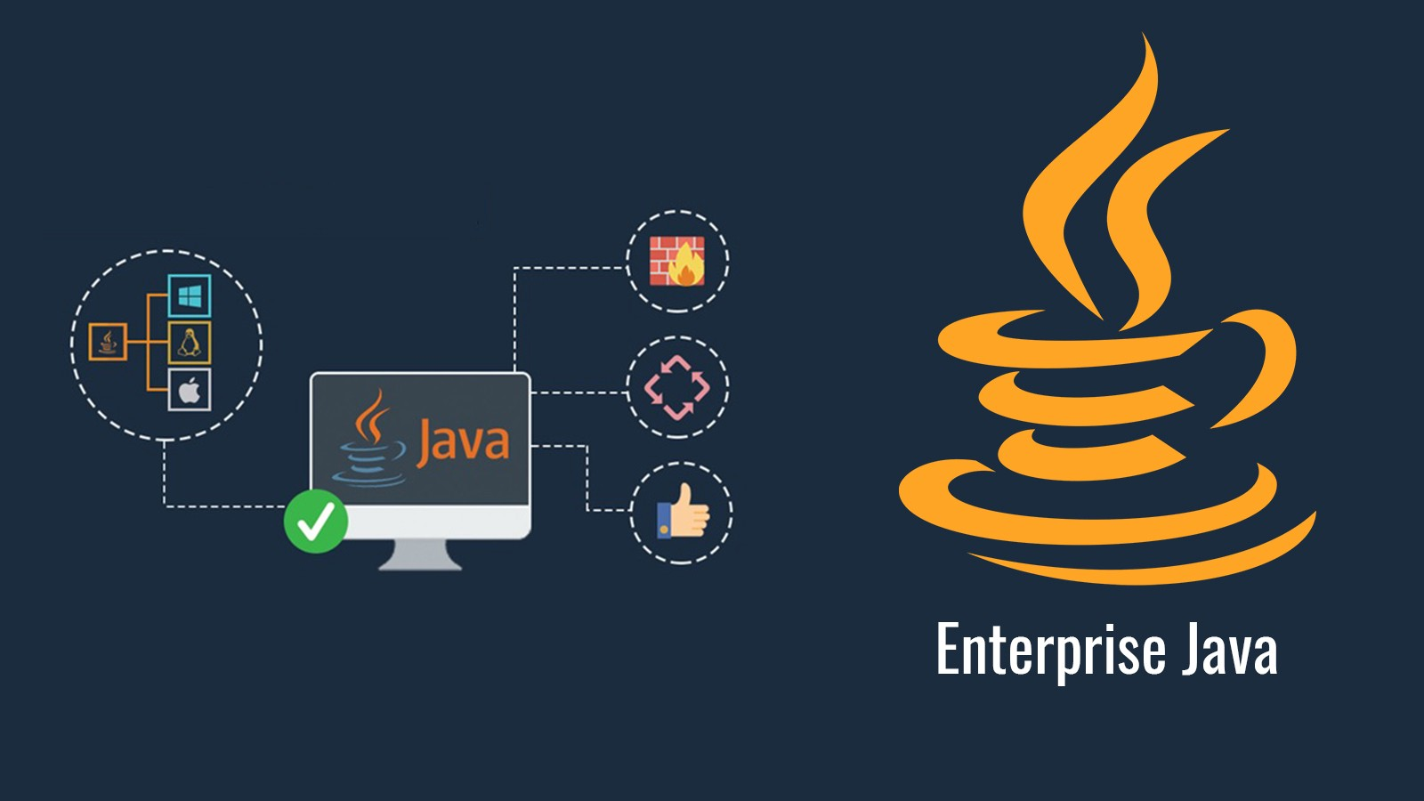 Everything You Need To Know About Getting Started With Java Ee By Shweta D Javarevisited Medium