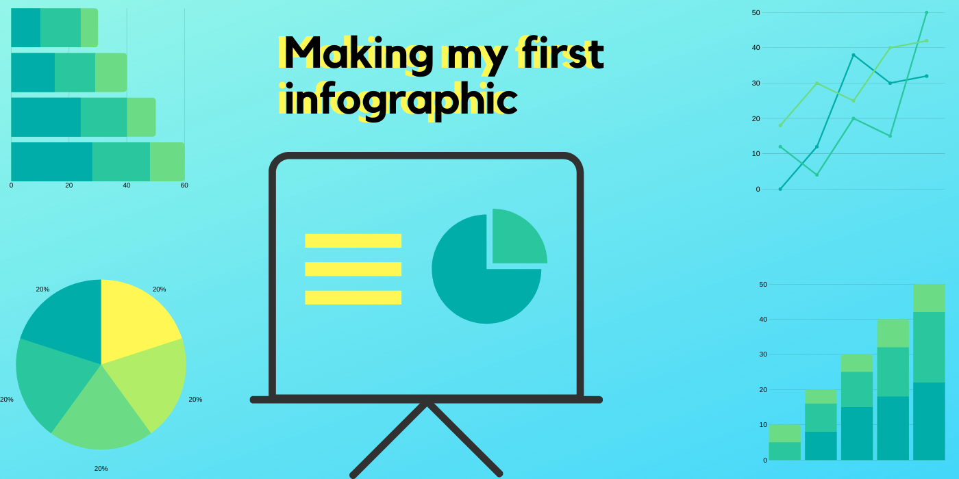My first infographic image