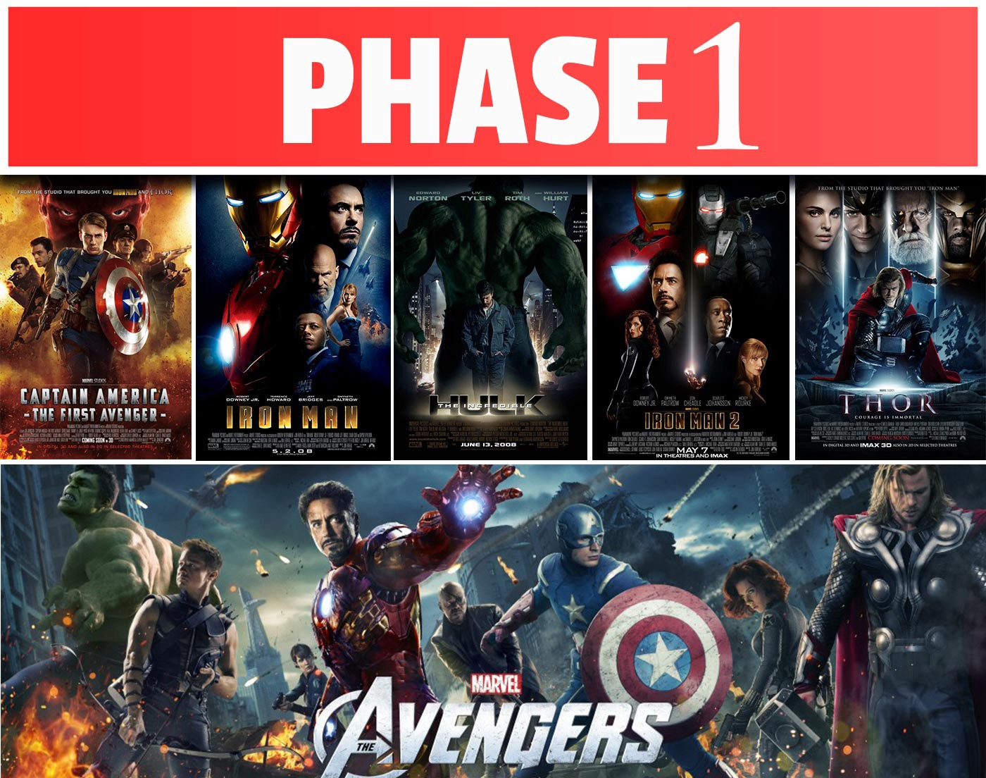 The Visual Guide to the Marvel Cinematic Universe : Phase 1