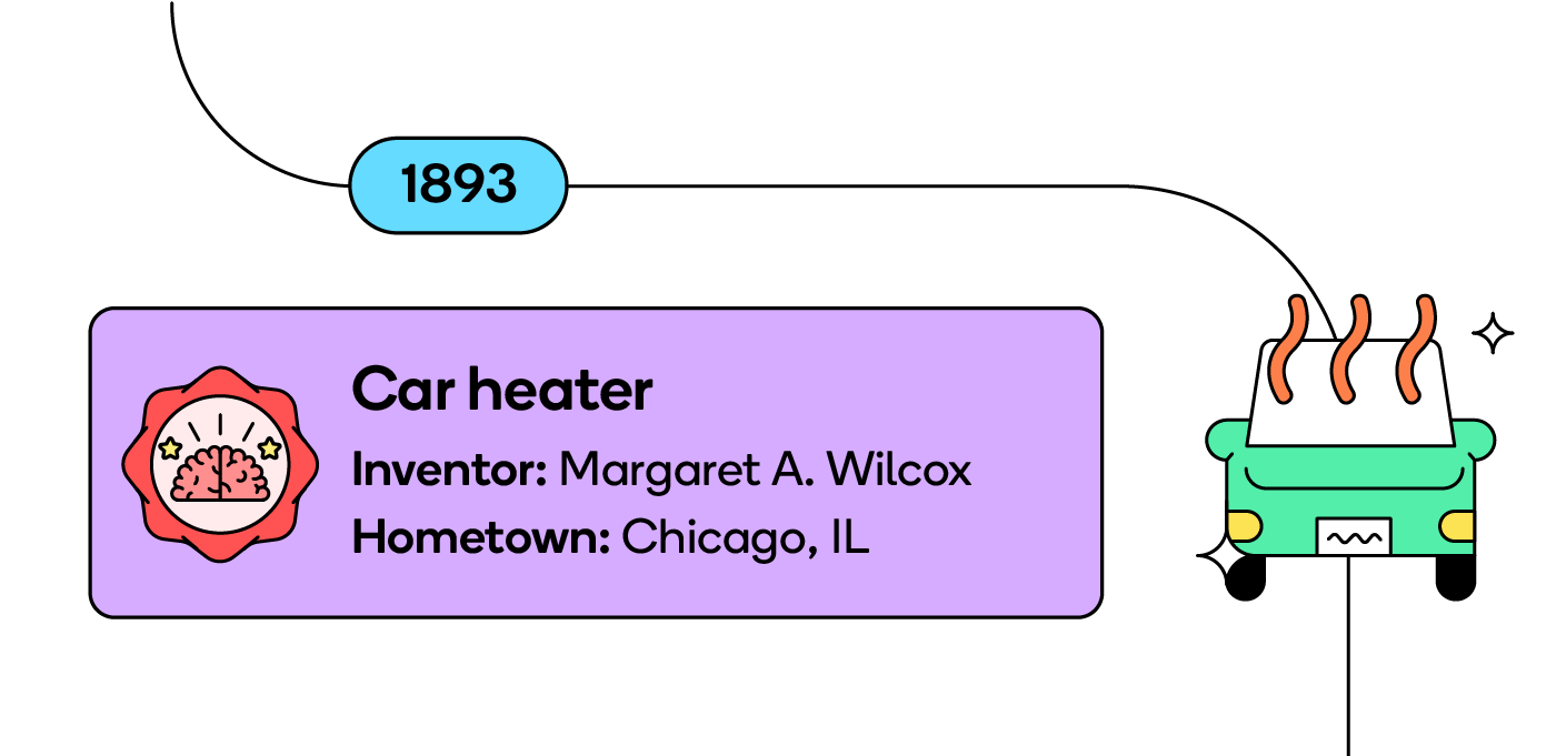 Margaret A. Wilcox of Chicago, IL, invented the car heater