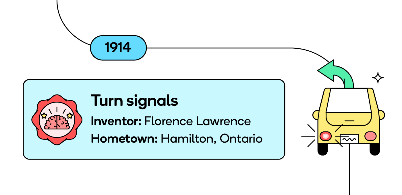 Florence Lawrence of Hamilton, Ontario designed turn signals for cars