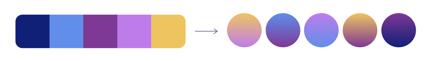 I created gradients from a split-complementary palette by adding two colors together.