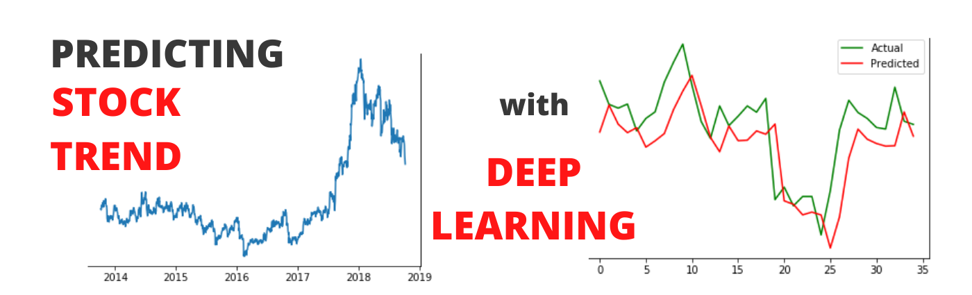 Predict the Stock Trend Using Deep Learning