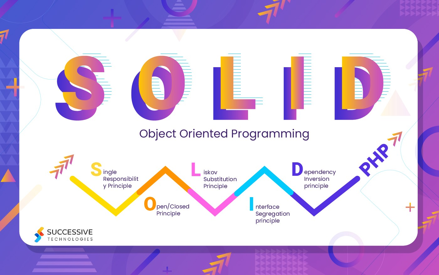S O L I D The First 5 Principles Of Object Oriented Design With Php By Successivetech Successivetech Medium