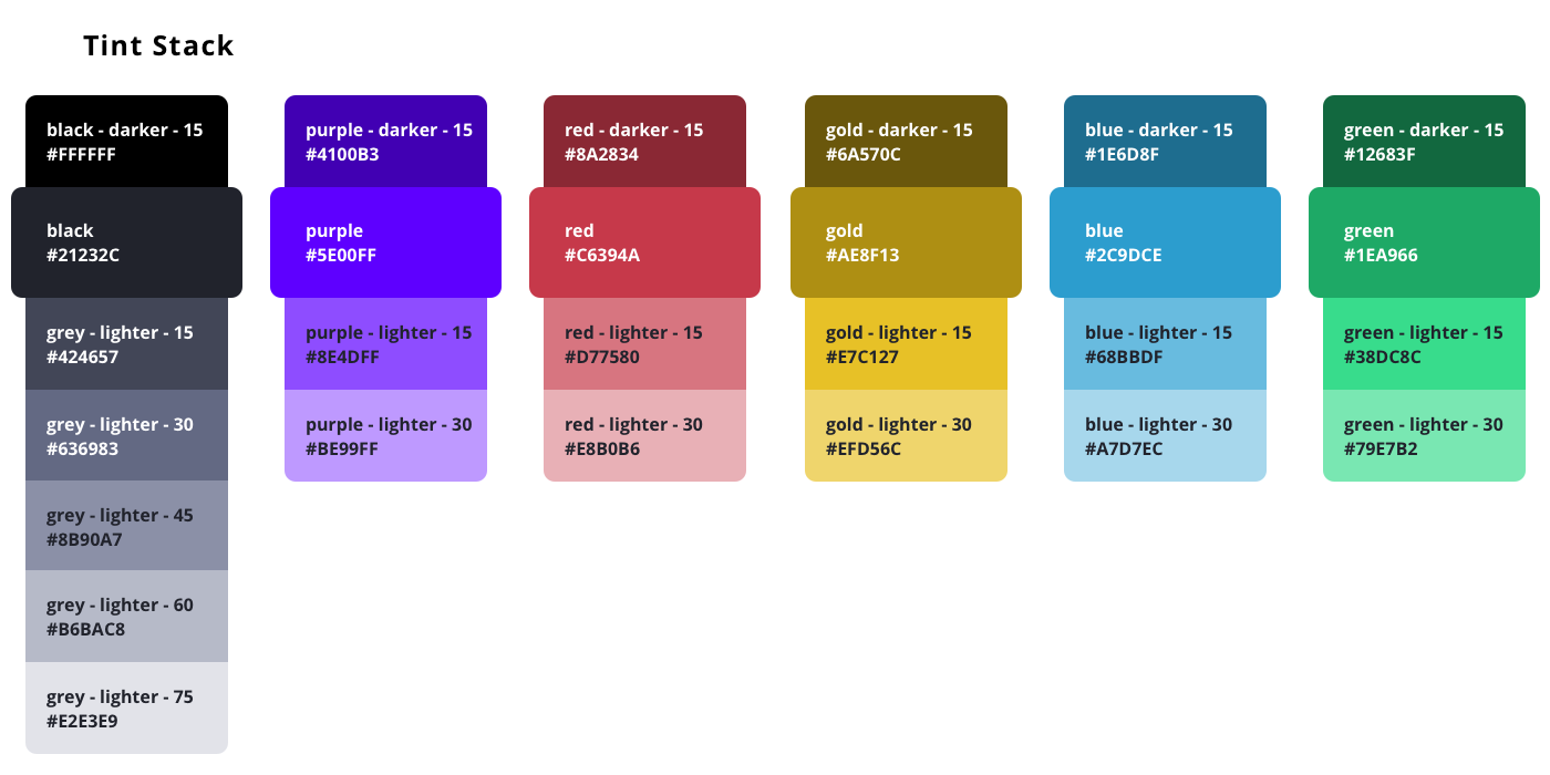 Tint stack based on primary and secondary colors; neutral has 7 steps while the rest of the colors have 4 steps each.