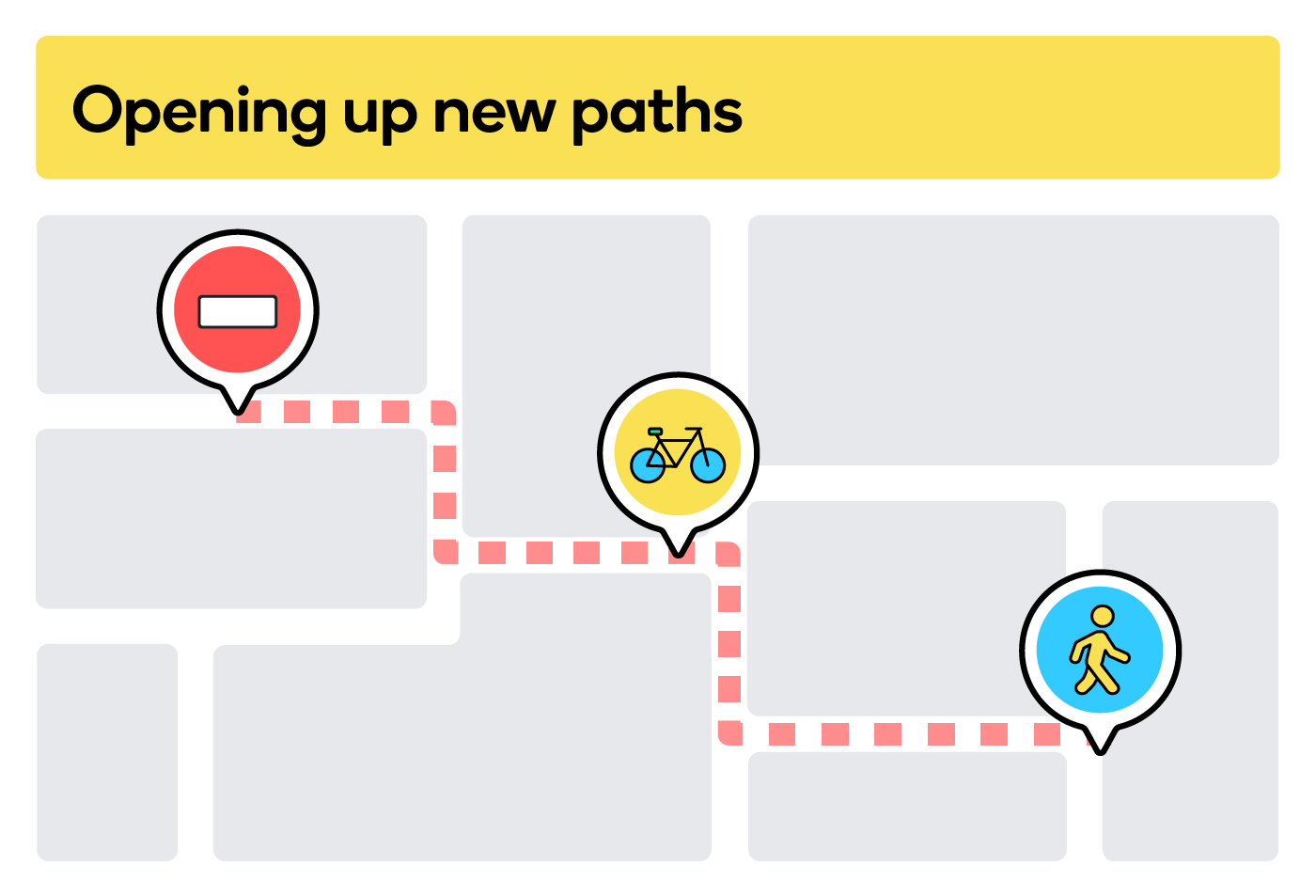 Now's the time to rethink traffic and open up new paths.