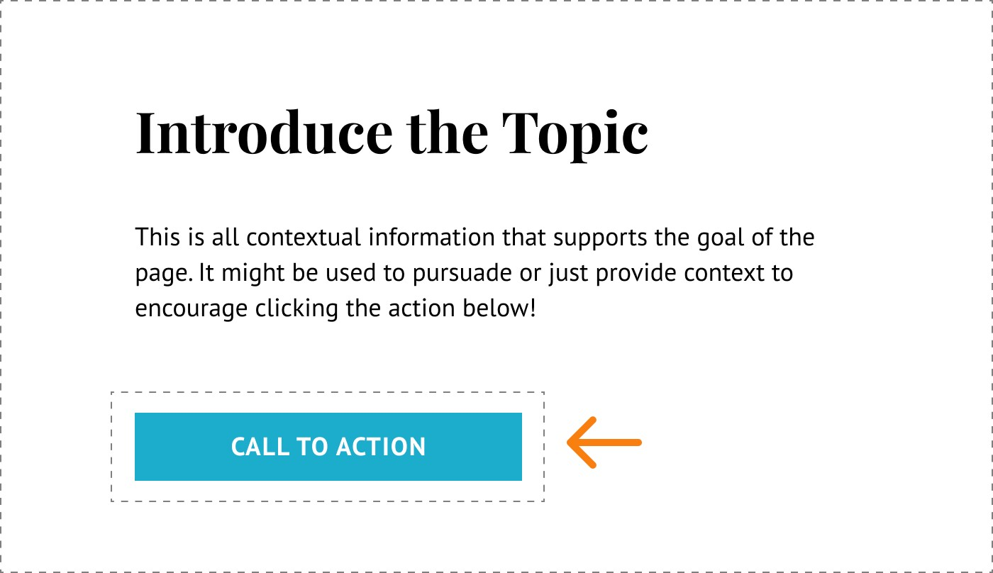 "A title, paragraph, and blue button. The button reads ""Call to Action"". An orange arrow points at the button."