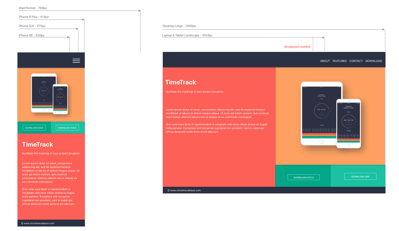 Understand Css Grid In 5 Minutes And Translate To Responsive Sketch Layouts By Christine Vallaure Medium