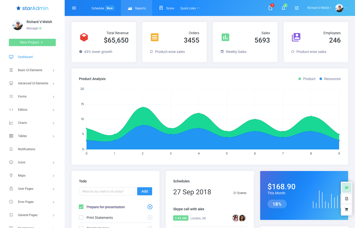 10 Fascinating Php And Php Friendly Admin Templates By Jessie Hackernoon Com Medium