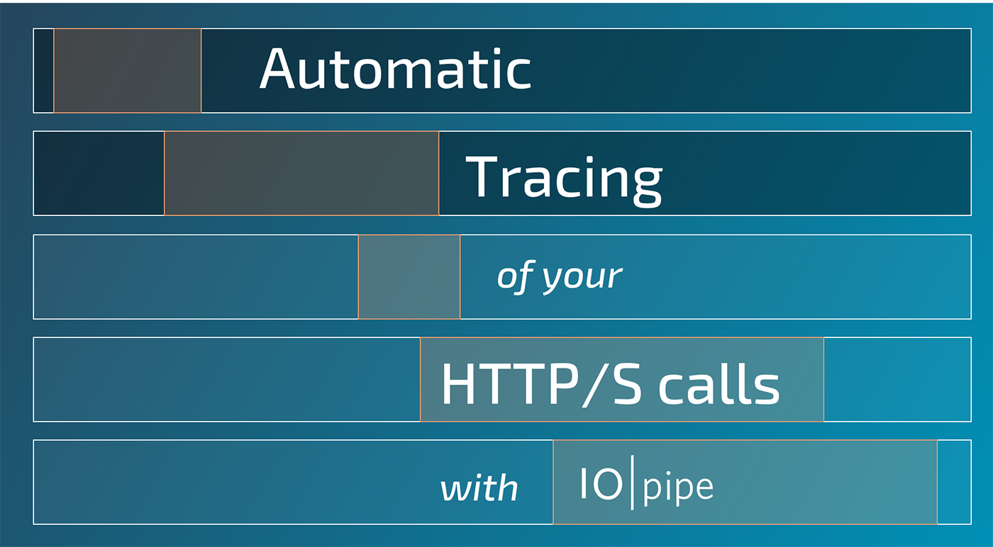 Automatic Tracing of your HTTP/S with IOpipe - IOpipe Blog